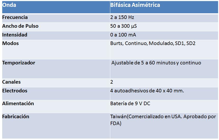 ebook Основы авиации